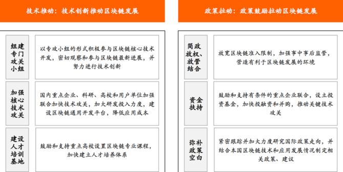 火币网徐宝龙谈大数据网络攻防与区块链  科技资讯 第7张