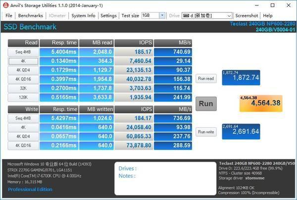 同等价位 选SATA SSD还是M.2 SSD?的照片 - 14