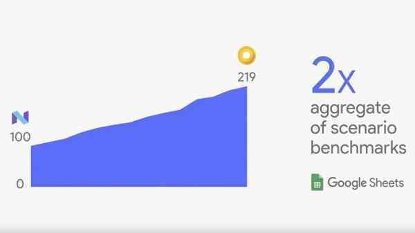 Android O带来了启动速度、应用性能、电池续航方面的大改进的照片 - 2