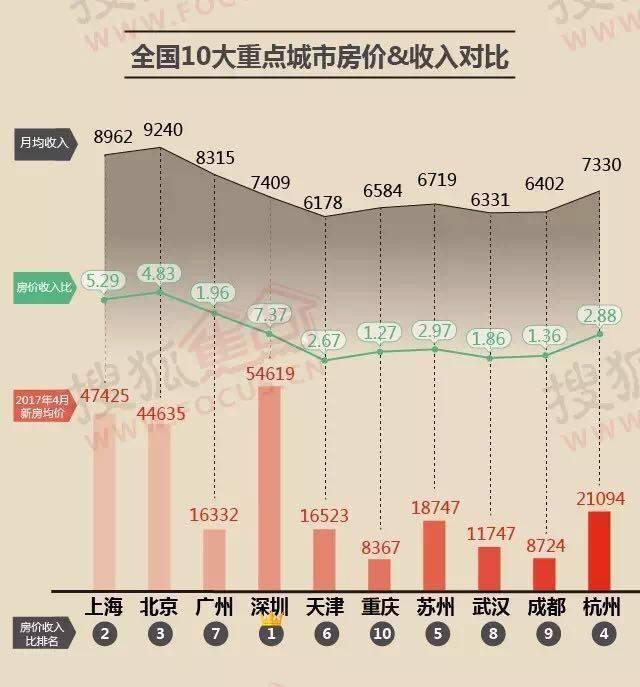 深圳每平米gdp产值_山洪爆发