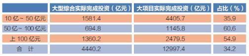 """2016旅�[投�Y�狳c:�l村旅�[持�m升�� 新�I�B��力大"""""""