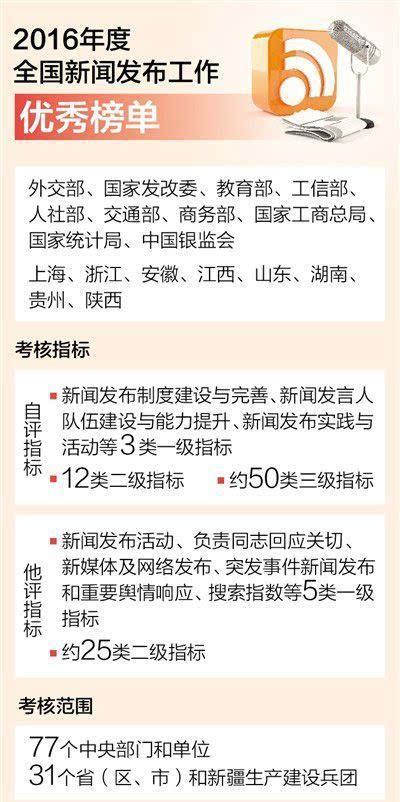 """国新办晒新闻发布成绩单浙沪皖获评优秀"""""""