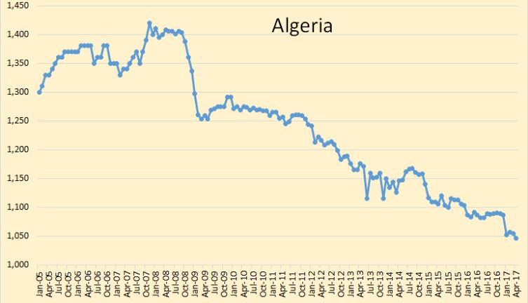 阿尔及利亚gdp图片_最能存钱国家 中国仅次于中东土豪