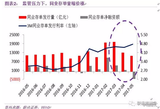 """李奇霖扭曲的价格 从银行负债端成本与资产端收益"""""""