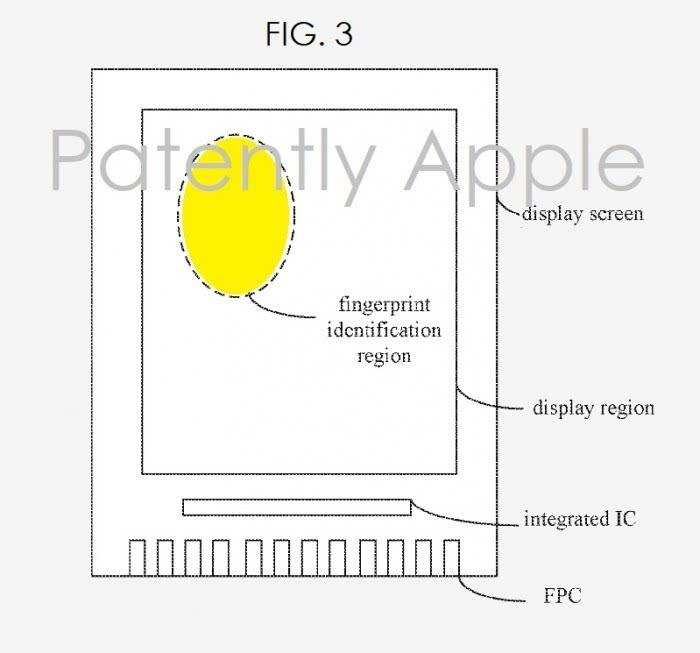 苹果接触京东方或是为了屏幕内Touch ID解决方案  aso优化 第1张
