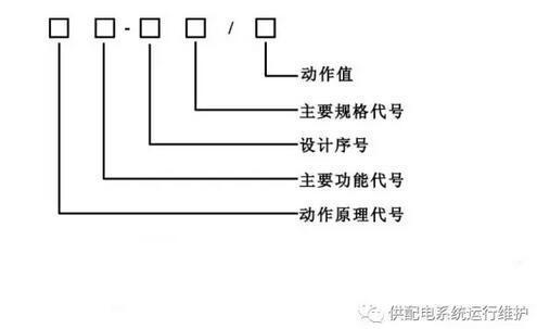 继电保护的要求,原理及几种继电器构成
