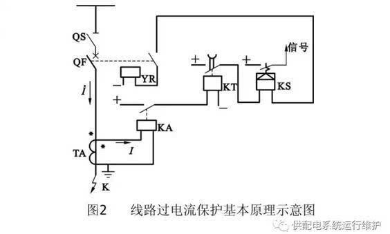 继电器逻辑电路设计