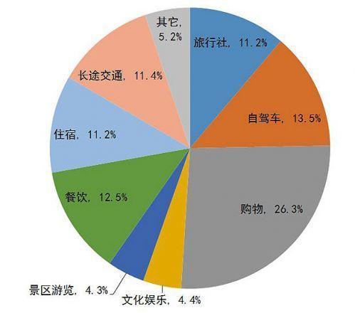 2017年贵州一季度gdp_贵州gdp2020年总量