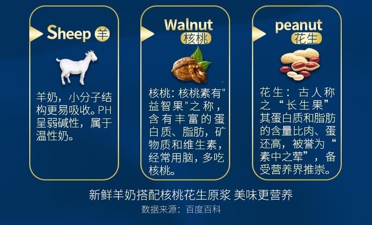 """1杯羊奶=3杯牛奶""""的健康理念, 广告也上过CCTV,是靠谱的好奶"""