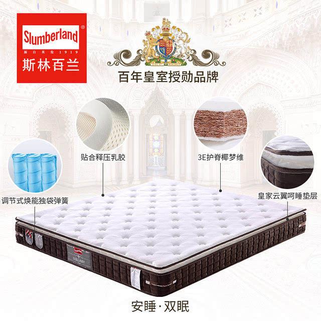 小型床垫内部结构