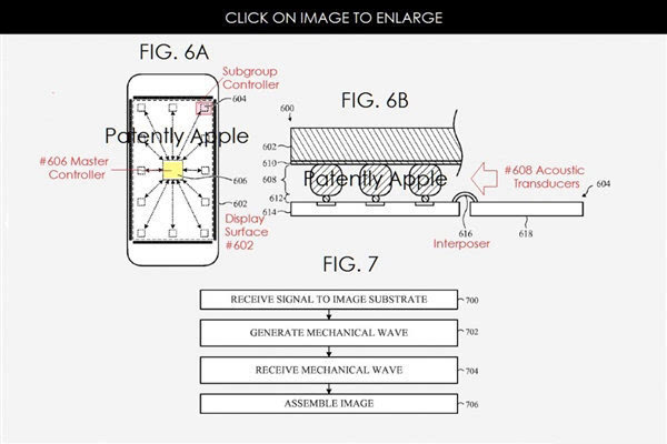 苹果指纹又要出新方案?这会iPhone 8让人猜不透了  aso优化 第3张
