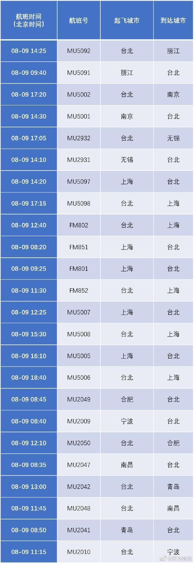 """24班航班遭取消,即将抵达的台风""""利奇马""""影响可不小……"""