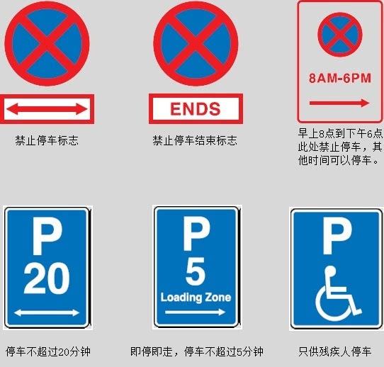 下为让路规则的图示,其中实线提示车辆优先通行,虚线的需要让路