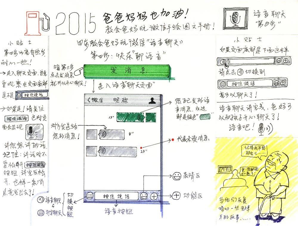 快来下载手绘版微信使用教程图