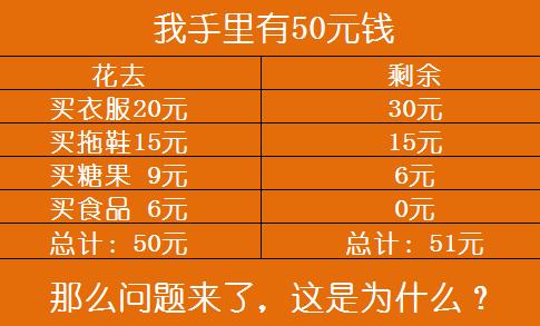 """信号:aqxw66(←长按复制),回复""""五十"""",即可知道答案哦!   成功"""
