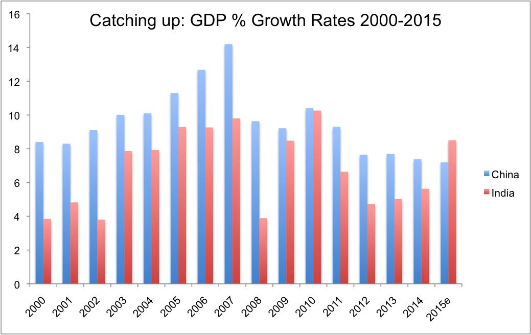 我国gdp增长率_中国gdp增长率
