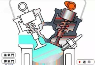 涨冲程:四姿势宋体发动机是咋动起来的?cad汽油改图片