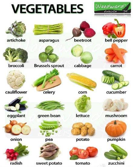 见的蔬菜水果英文单词