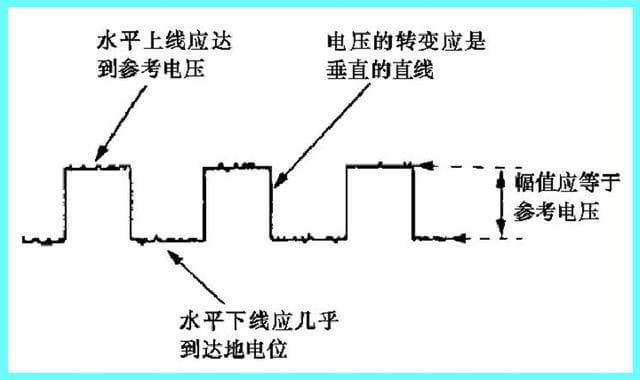 2.3.3 磁电式 1.结构 信号盘:安装在曲轴或分电器轴上,并随之转动,信号盘上均制有若干凸齿和齿槽,在信号盘上制一宽齿槽或装一销钉。 永磁铁:安装在信号盘的边缘,产生永磁场,穿过信号盘、电磁线圈等。 电磁线圈:当磁场变化时,产生感应电动势,输出信号。 2.原理 信号盘旋转,当信号盘凸齿接近并对正电磁线圈时,磁场增强;当信号盘凸齿离开电磁线圈时,磁场减弱,在感应线圈中产生交变的感应电动势,其频率和幅值随发动机转速的增大而增大,根据频率(脉冲数)计量转速。 其中宽齿槽或销钉对正电磁线圈时,产生频率不同的