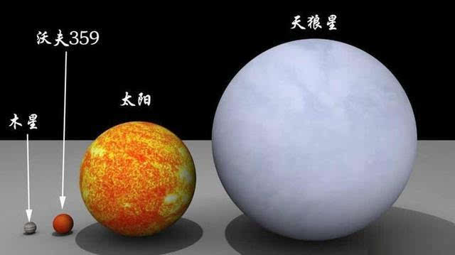 地球和木星对比的照片
