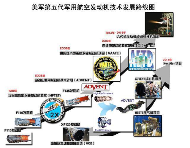 >> 航空发动机试车台自动测试系统设计  中国有哪些飞机发动机制造厂