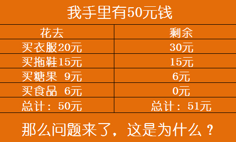 """信号:aqxw66(←长按复制),回复""""五十"""",即可知道答案哦!   哎呦"""