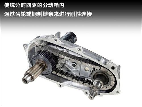 概念不可混淆 分动箱与差速器的关系