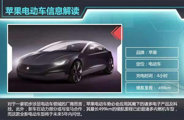 苹果正在研发的汽车高清图片