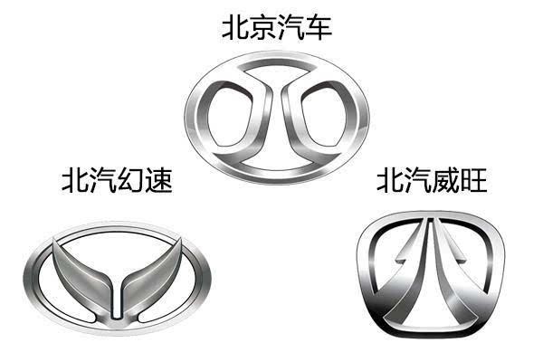 国产车的标志及名称_汽车标志知多少汽车标志大全及名字
