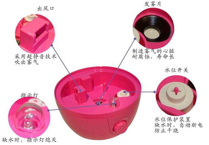 空气加湿器的危害及好处有哪些_超声波加湿器的危
