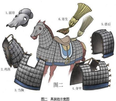 铁浮屠的武器包括长达4-5米的巨大马槊和一把巨大的弯刀.