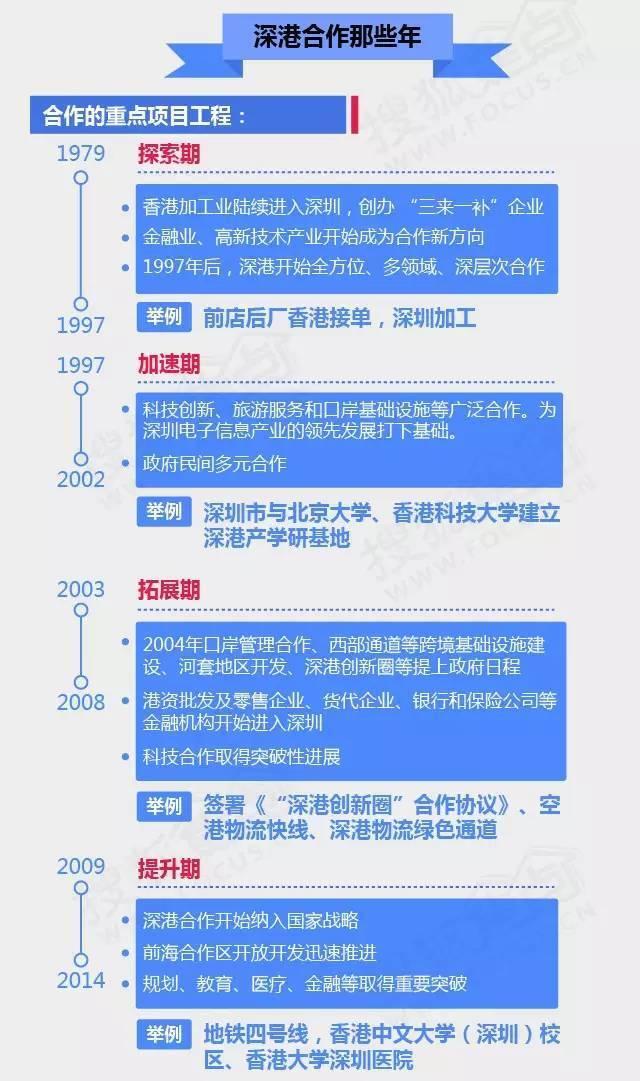 深圳人均年收入_深圳房产人均分布图