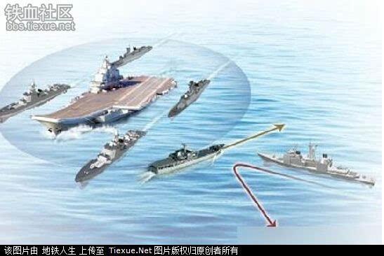 中美南海6次交锋 看完才知道中国人骨头有多硬