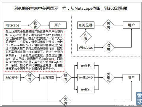 电路 电路图 电子 原理图 480_362