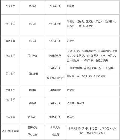 长春市绿园区教育局划分中小学学区公布方案孔桥小学图片