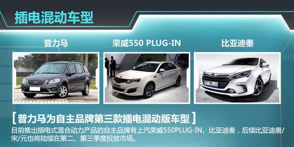混合动力产品的自主品牌有上汽荣威550plug-in、   比亚迪   高清图片