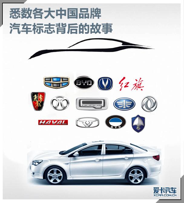 悉数各大中国品牌汽车标志背后的故事高清图片