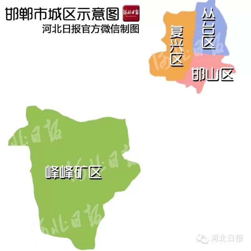 常住人口登记卡_成都主城区常住人口