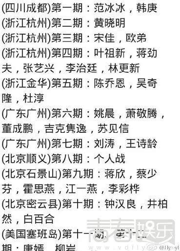 跑男2嘉宾名单意外曝光 小胖妞王诗龄成史上最