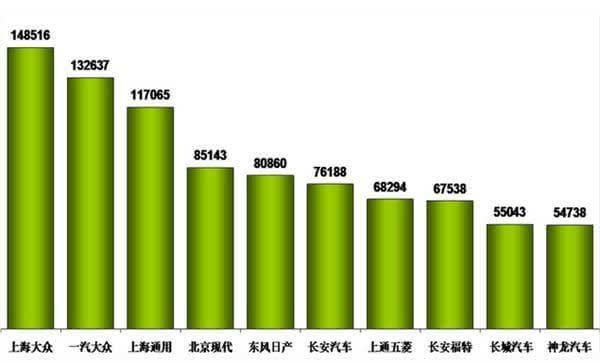 suv销量排行榜2015年5月