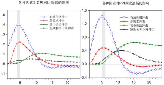 gdp论文_财政收入指标论文,GDP质量的优化有关论文范文参考
