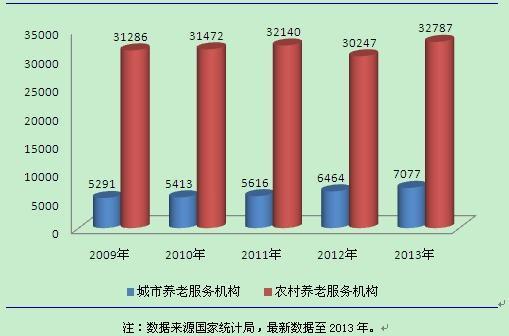 全球老年人口_为什么日本不用担心养老金缺口 过半老年人继续工作