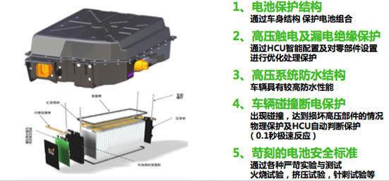 荣威350车载cd后面接线图