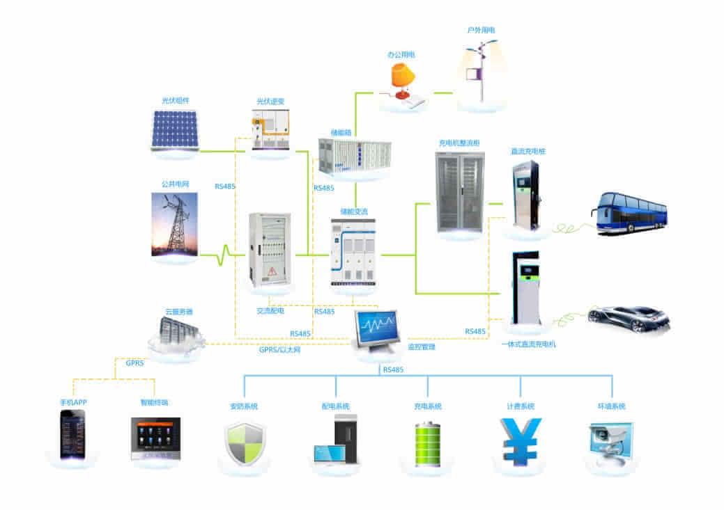 小区充电站接线图