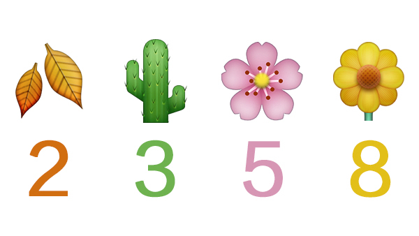 使用生日等简单密码很容易泄露和被破解,但由于emoji的特殊性,由表情图片