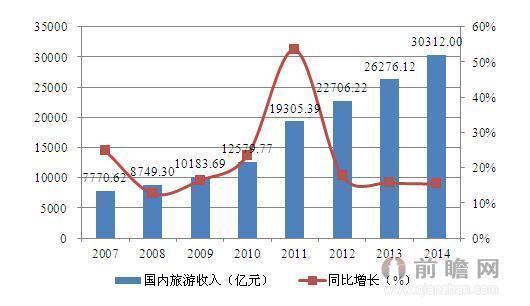 中国gdp2017各省排名_全国各市人均gdp排名