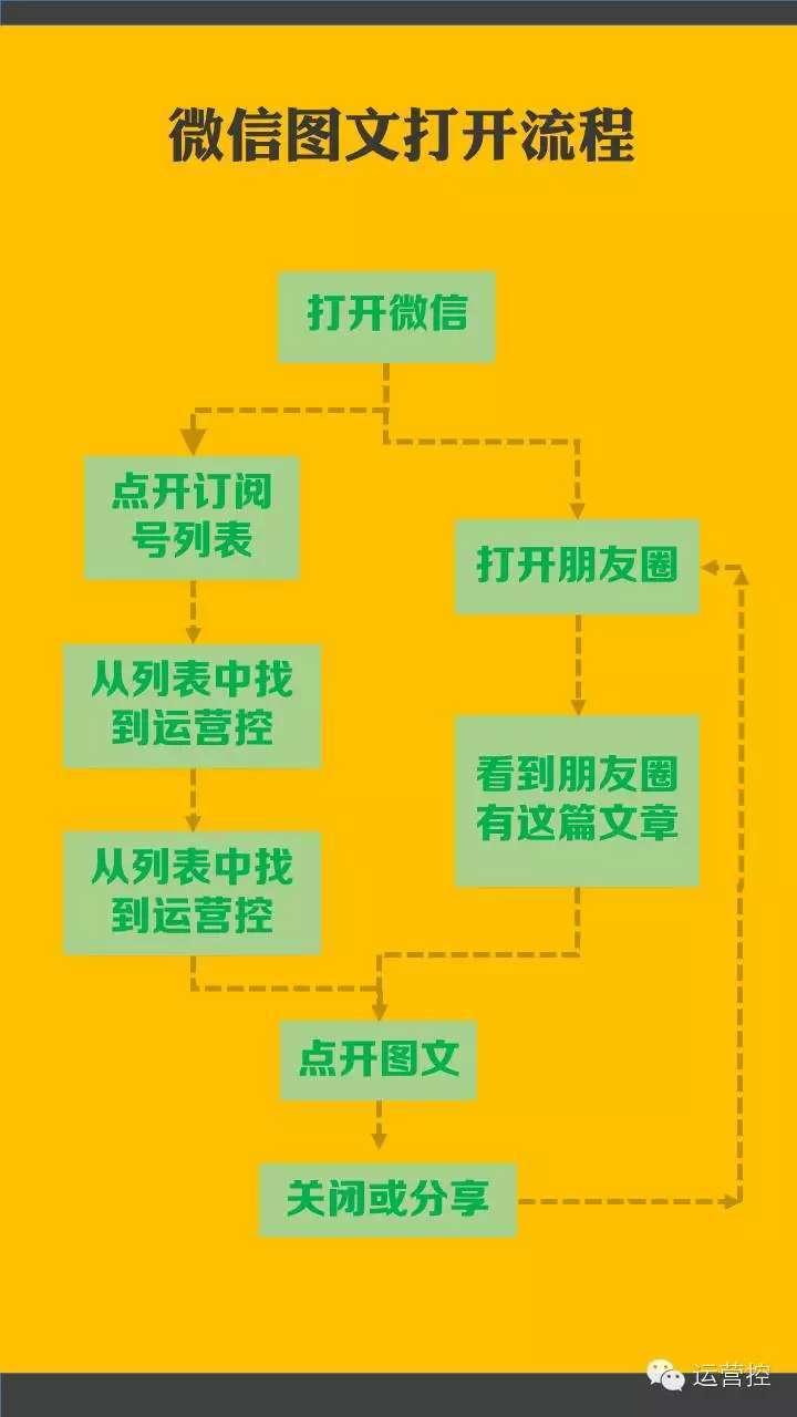 完工生产成本计算公式_成本收入率 公式