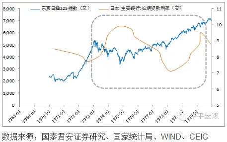 日本和中国哪个gdp高_中国gdp高还是日本高