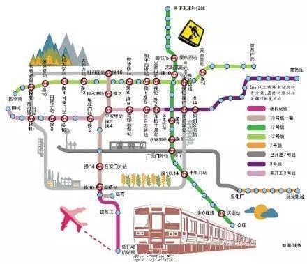 2020北京地铁规划高清图哪里有 北京地铁规划如何规划图片
