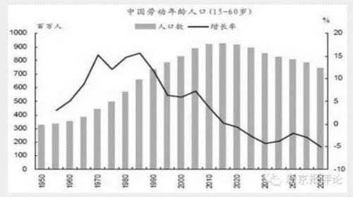 德国人口负增长_对计划生育的力度和长度需要反思